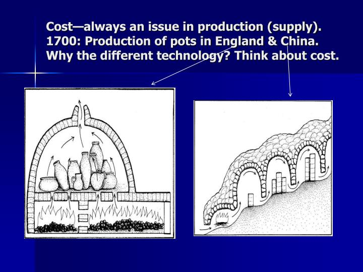 Cost—always an issue in production (supply).