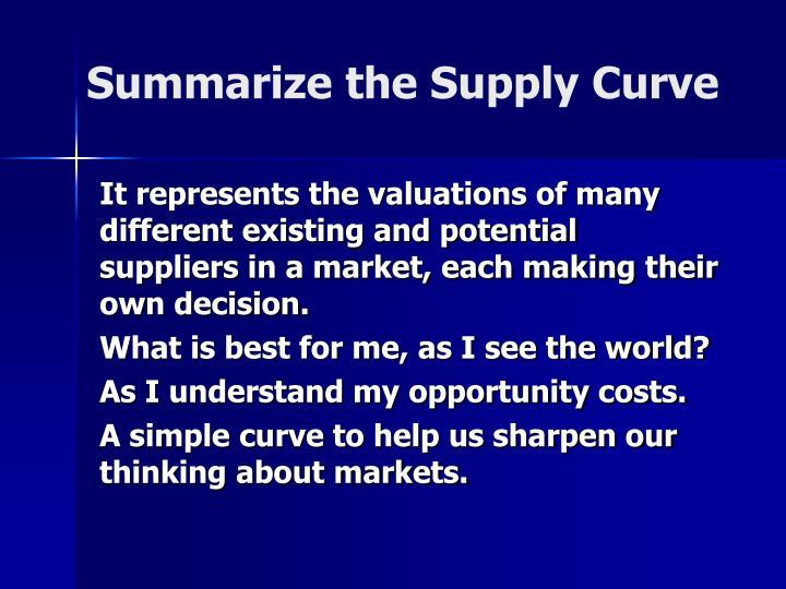 Summarize the Supply Curve