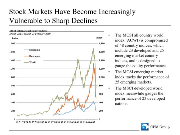Stock Markets Have Become Increasingly Vulnerable to Sharp Declines