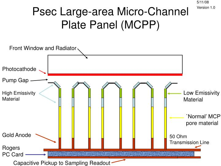 psec large area micro channel plate panel mcpp n.