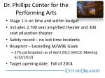 dr phillips center for the performing arts2