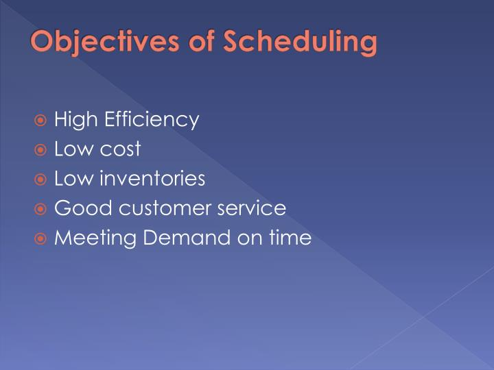 Objectives of Scheduling