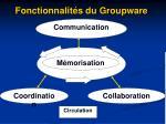 fonctionnalit s du groupware
