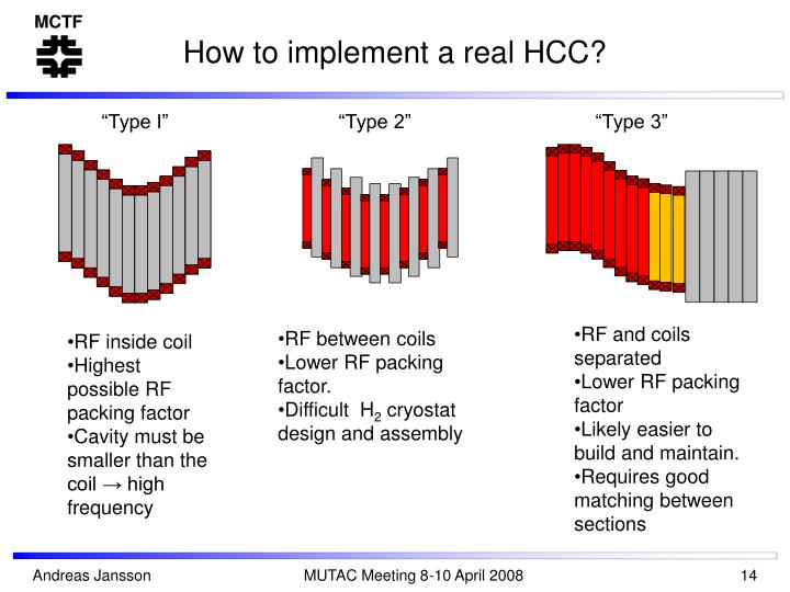 How to implement a real HCC?