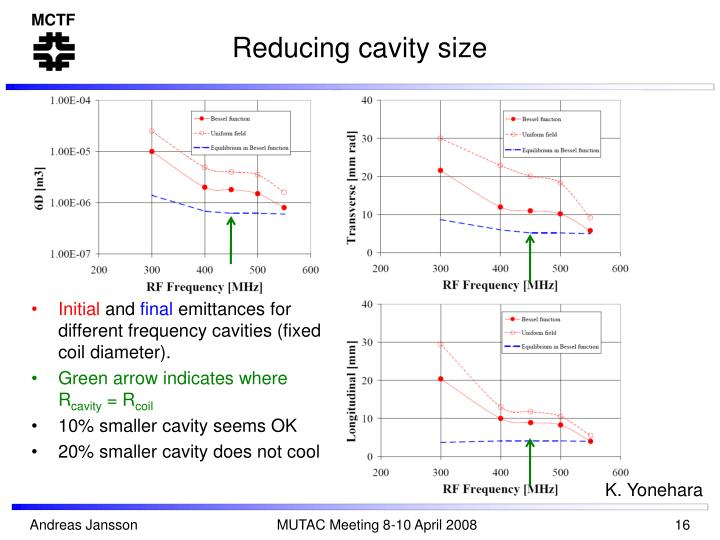Reducing cavity size