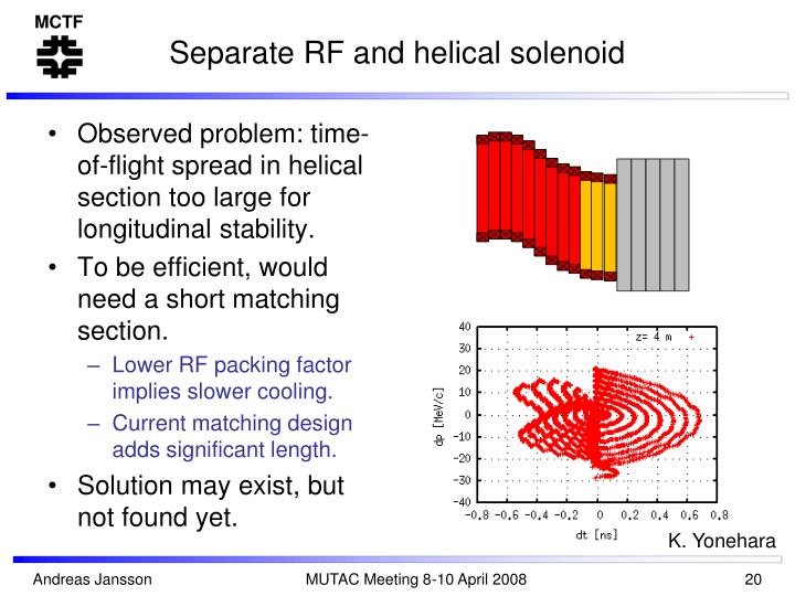 Separate RF and helical solenoid