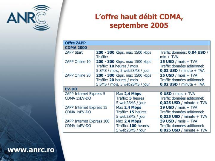 L'offre haut débit CDMA