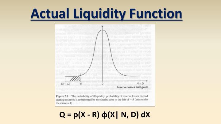 Actual Liquidity Function