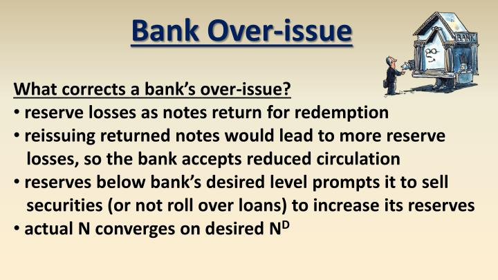 Bank Over-issue
