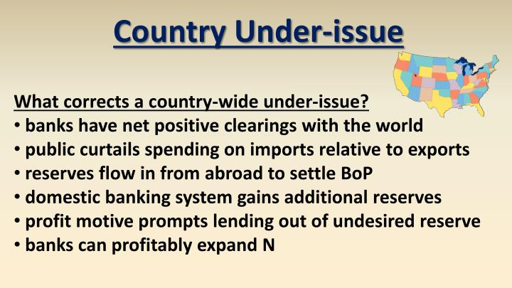 Country Under-issue