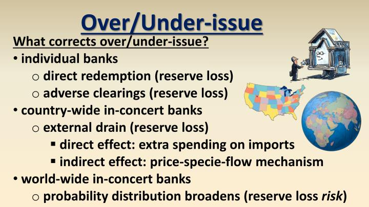 Over/Under-issue