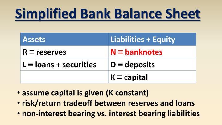 Simplified Bank Balance Sheet