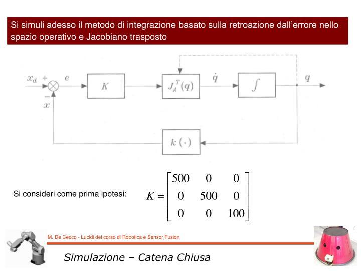 Si simuli adesso il metodo di integrazione basato sulla retroazione dall'errore nello spazio operativo e Jacobiano trasposto