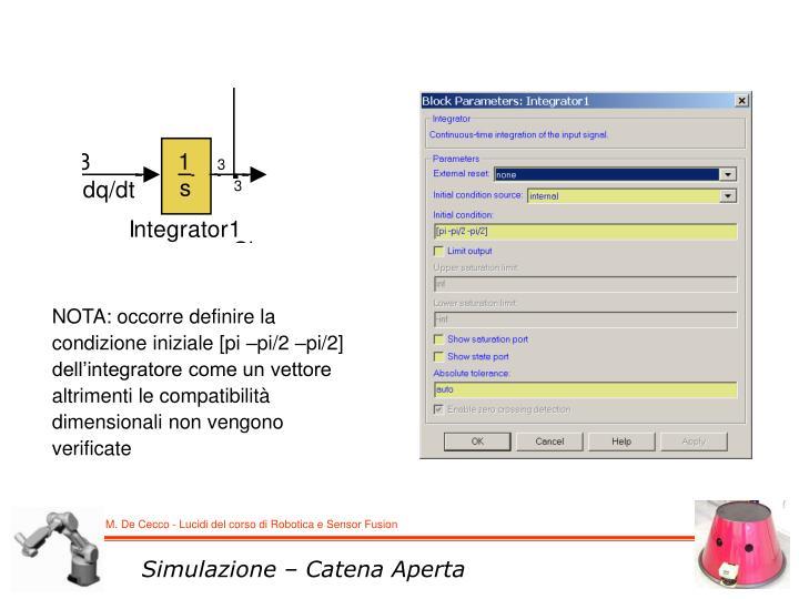 NOTA: occorre definire la condizione iniziale [pi –pi/2 –pi/2] dell'integratore come un vettore altrimenti le compatibilità dimensionali non vengono verificate