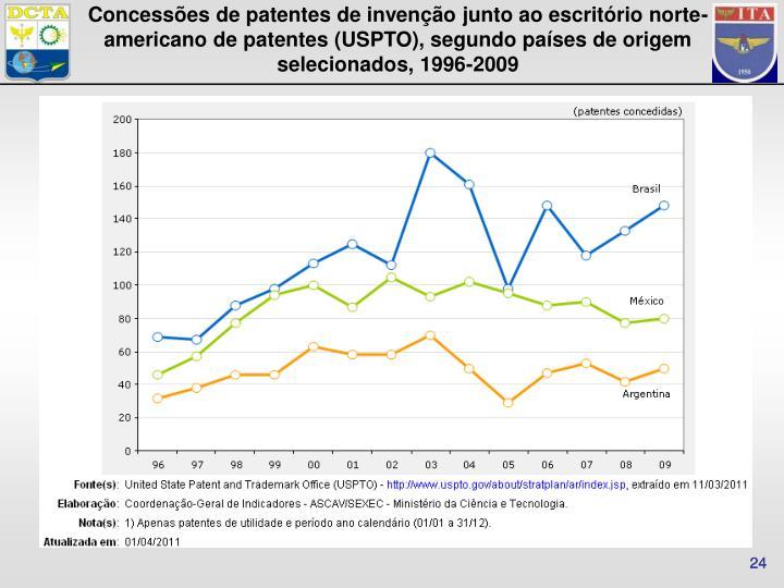 Concessões de patentes de invenção junto ao escritório norte-americano de patentes (USPTO), segundo países de origem selecionados, 1996-2009