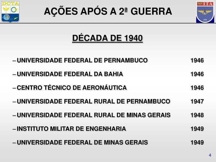 AÇÕES APÓS A 2ª GUERRA