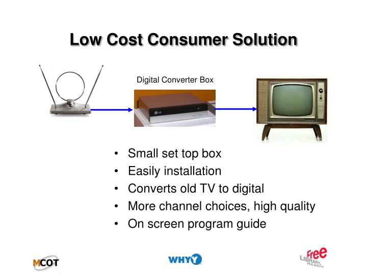 Low Cost Consumer Solution