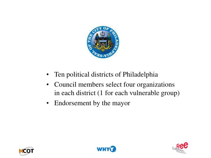 Ten political districts of Philadelphia