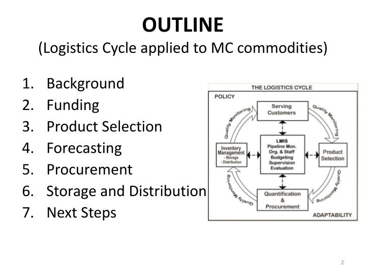 Outline logistics cycle applied to mc commodities