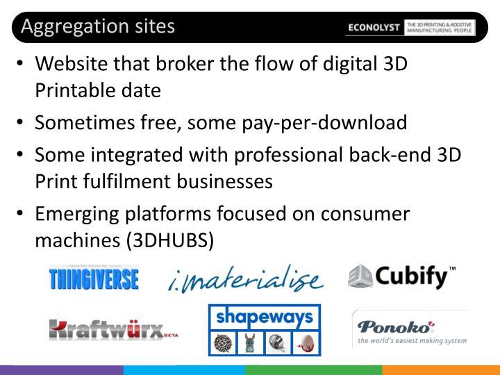 Aggregation sites