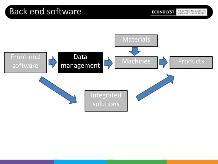 Back end software
