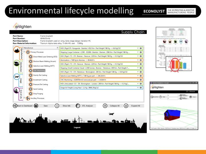 Environmental lifecycle modelling
