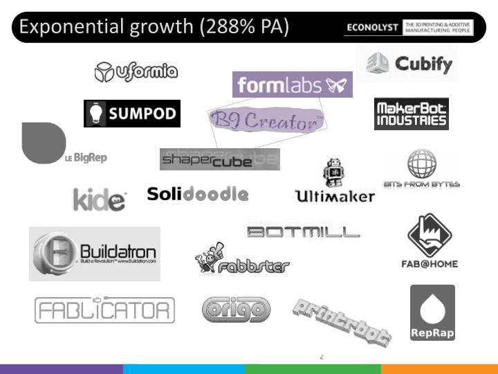 Exponential growth (288% PA)