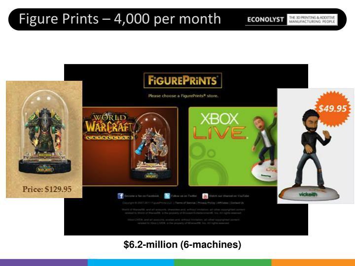 Figure Prints – 4,000 per month
