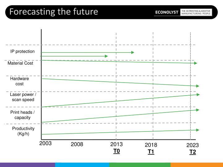 Forecasting the future