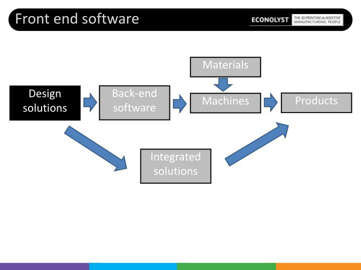 Front end software