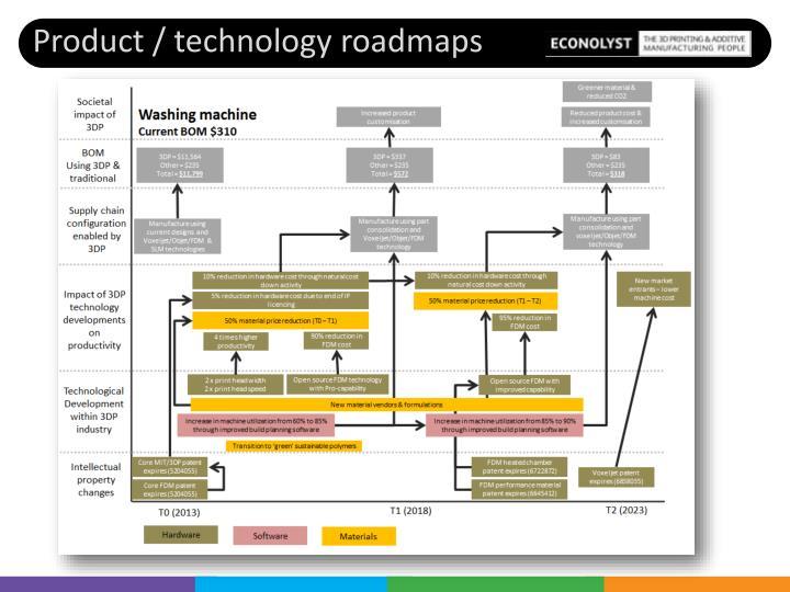 Product / technology roadmaps