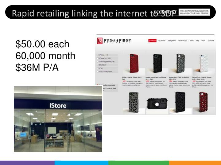 Rapid retailing linking the internet to 3DP