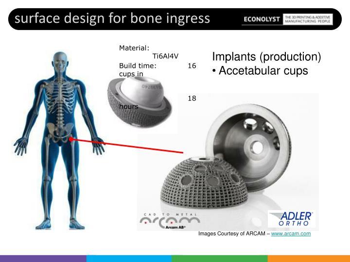 surface design for bone ingress