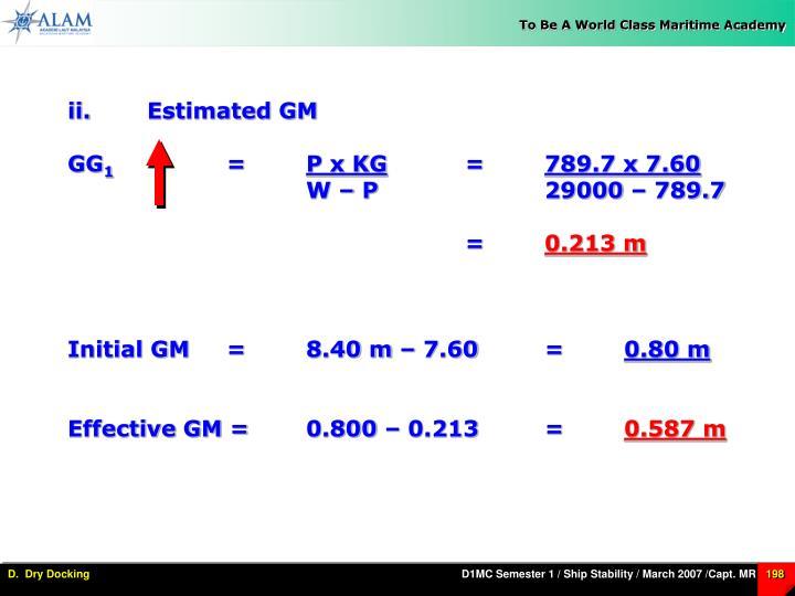 ii.Estimated GM