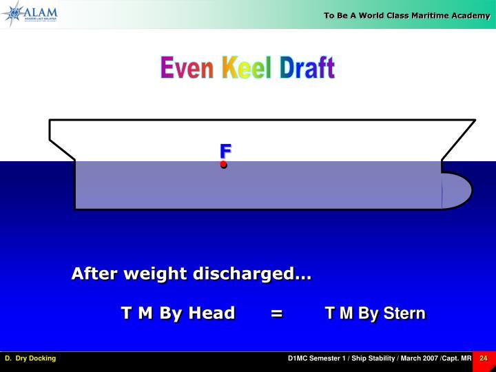 Even Keel Draft