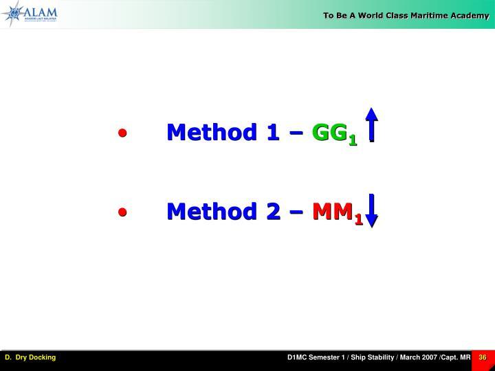 Method 1 –