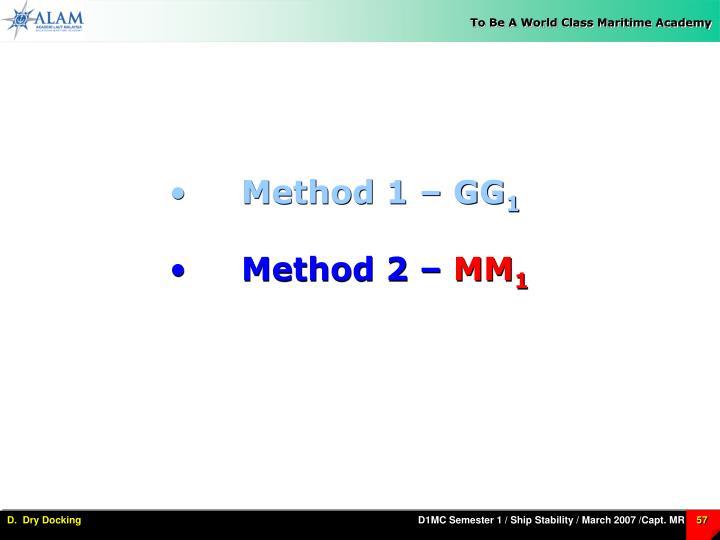 Method 1 – GG