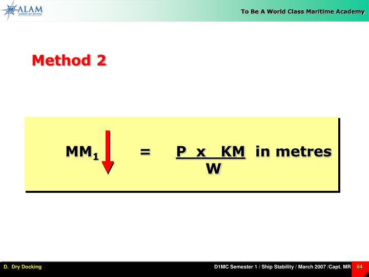 Method 2