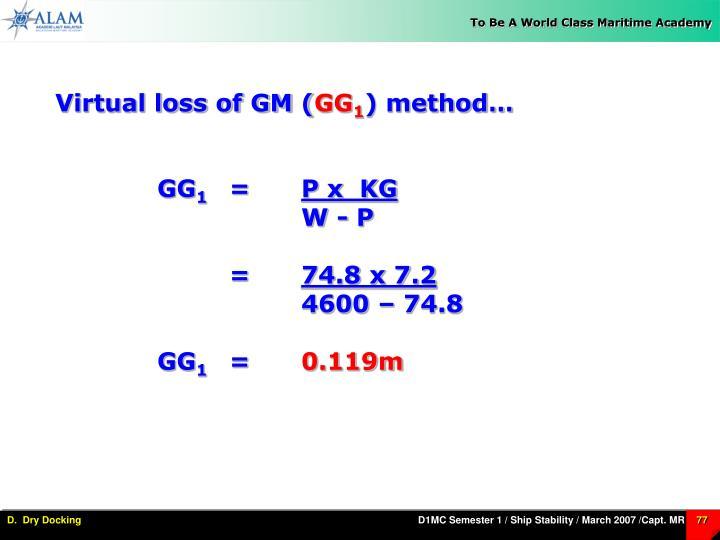 Virtual loss of GM (