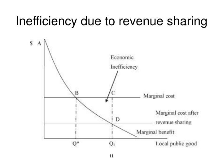 Inefficiency due to revenue sharing