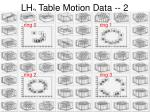 lh 2 table motion data 21
