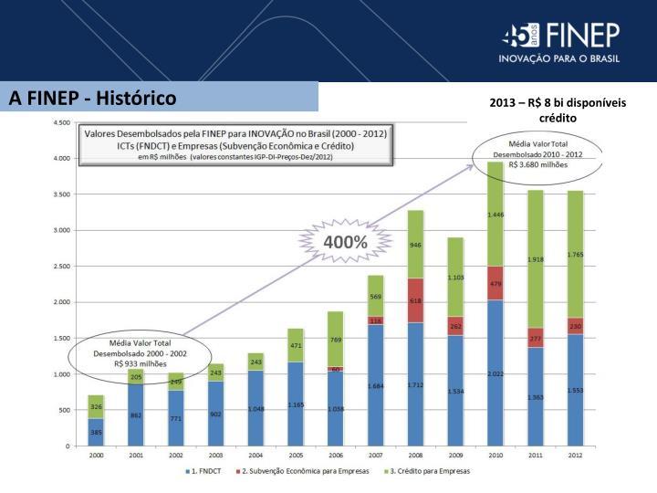 A FINEP - Histórico