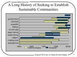 a long history of seeking to establish sustainable communities