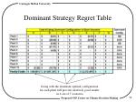 dominant strategy regret table