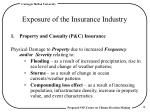 exposure of the insurance industry