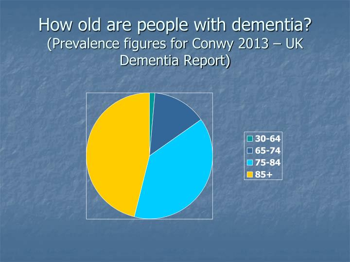 How old are people with dementia?