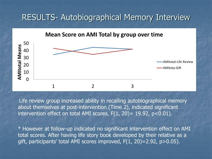 RESULTS- Autobiographical Memory Interview