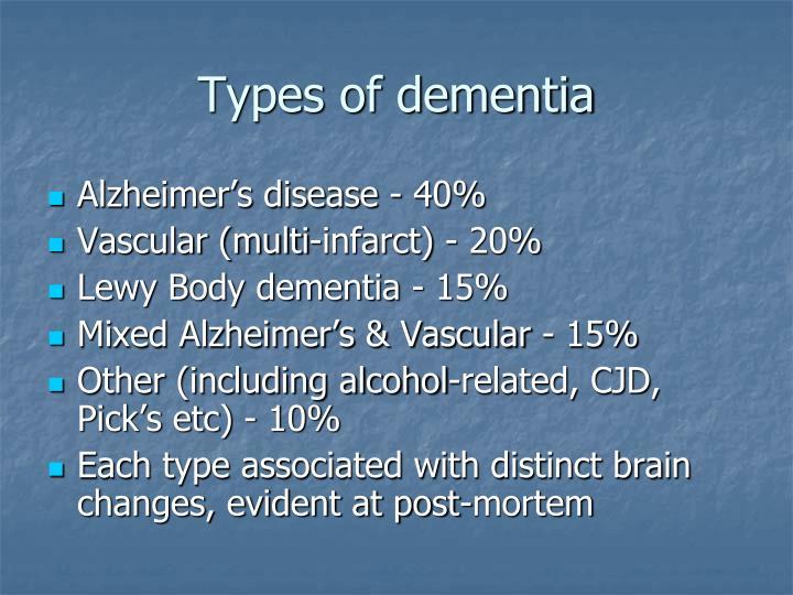 Types of dementia