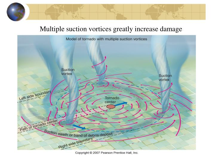 Multiple suction vortices greatly increase damage