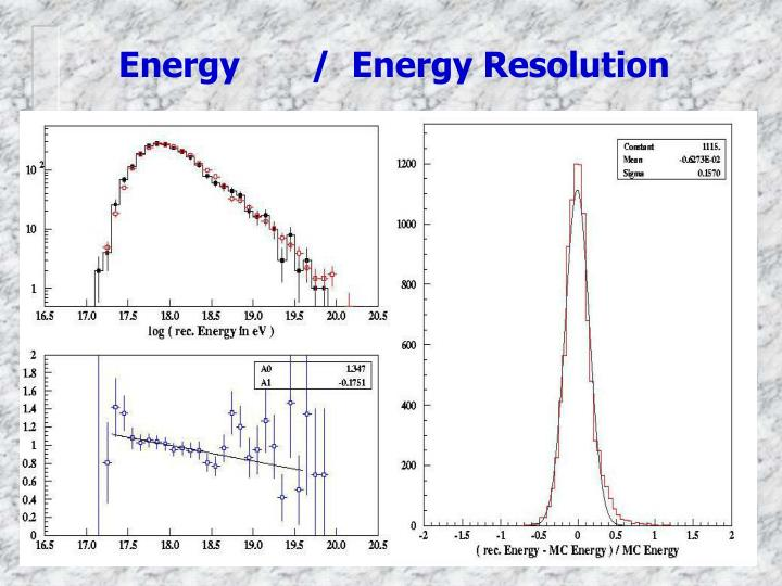 Energy       /  Energy Resolution